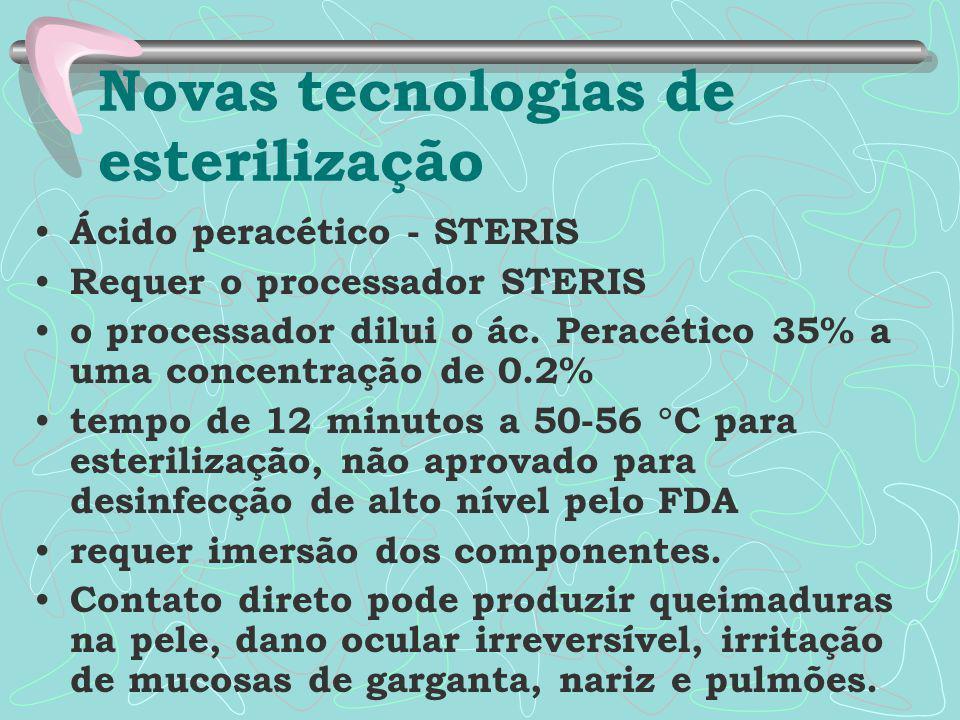 Novas tecnologias de esterilização