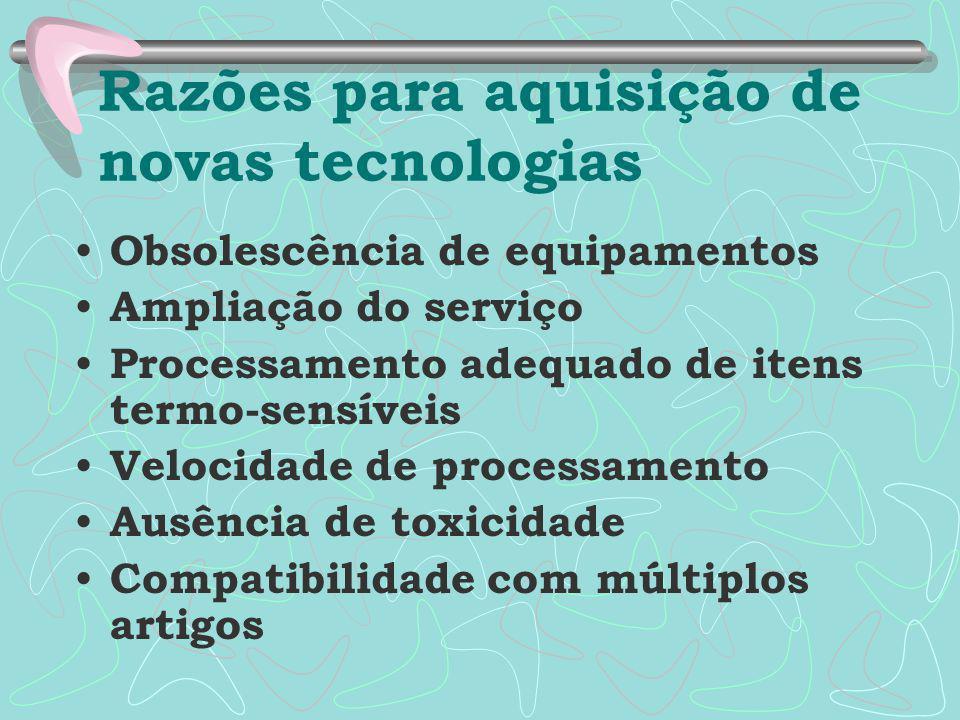Razões para aquisição de novas tecnologias