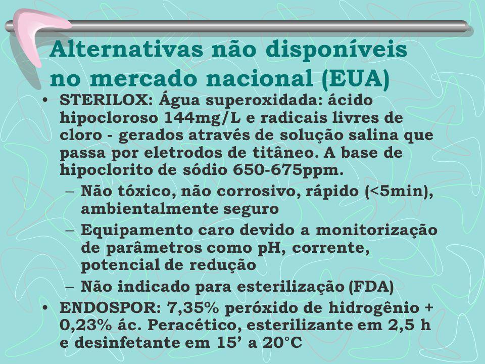Alternativas não disponíveis no mercado nacional (EUA)