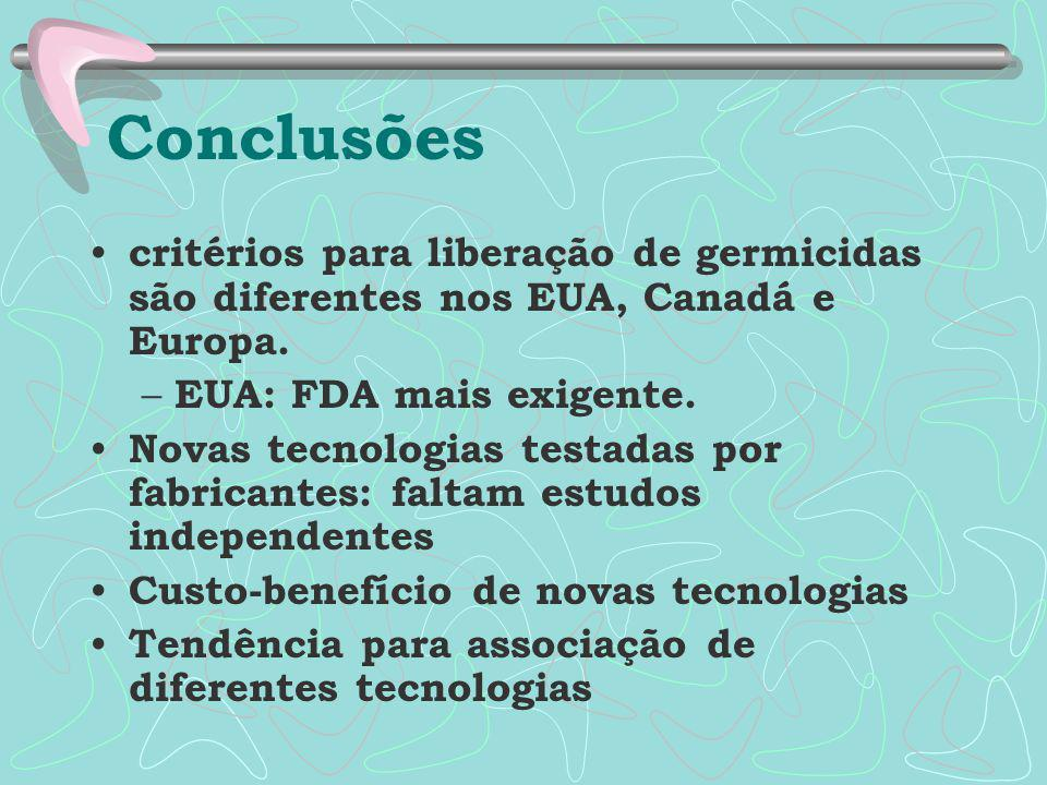 Conclusões critérios para liberação de germicidas são diferentes nos EUA, Canadá e Europa. EUA: FDA mais exigente.