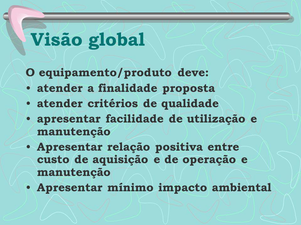 Visão global O equipamento/produto deve: atender a finalidade proposta