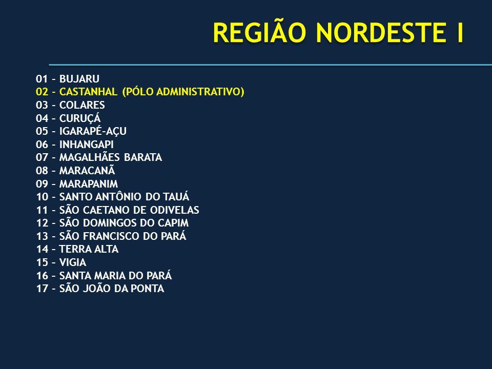 REGIÃO NORDESTE I 01 - BUJARU 02 - CASTANHAL (PÓLO ADMINISTRATIVO)