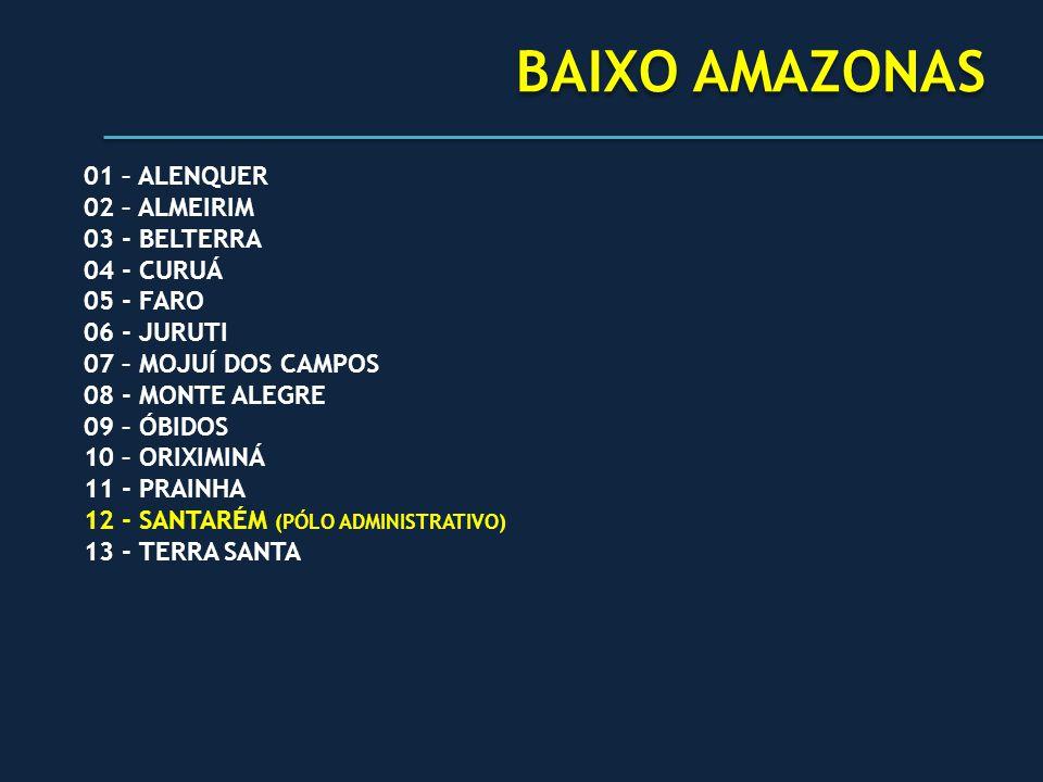BAIXO AMAZONAS 01 – ALENQUER 02 – ALMEIRIM 03 - BELTERRA 04 - CURUÁ
