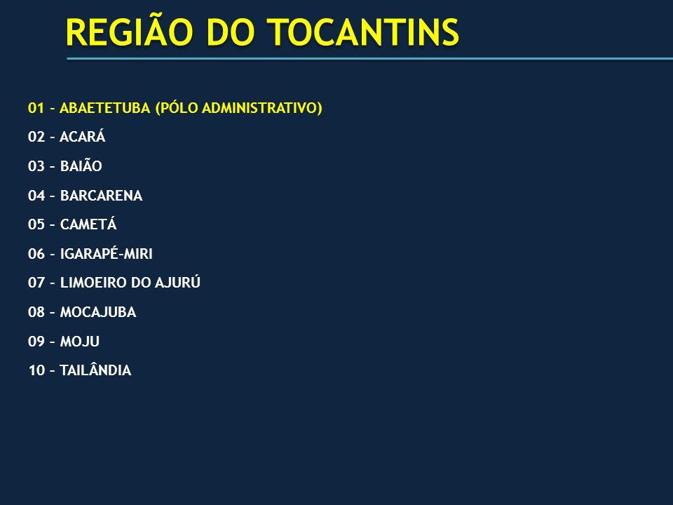 REGIÃO DO TOCANTINS 01 - ABAETETUBA (PÓLO ADMINISTRATIVO) 02 - ACARÁ
