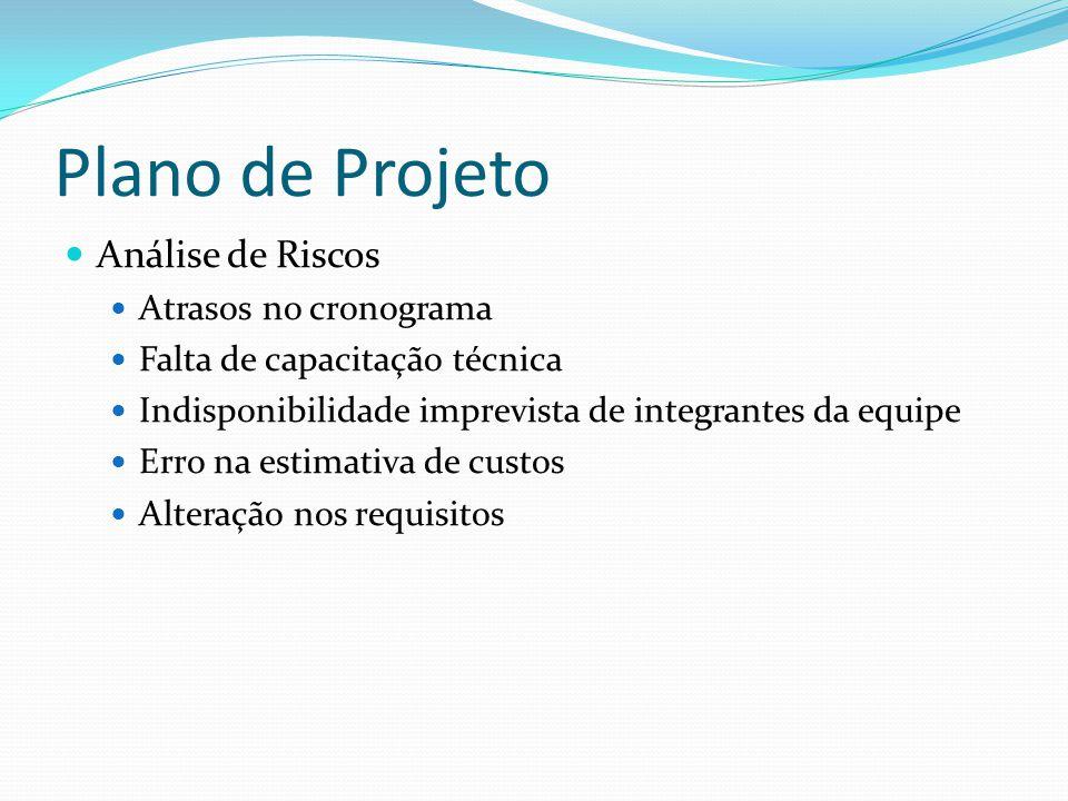 Plano de Projeto Análise de Riscos Atrasos no cronograma