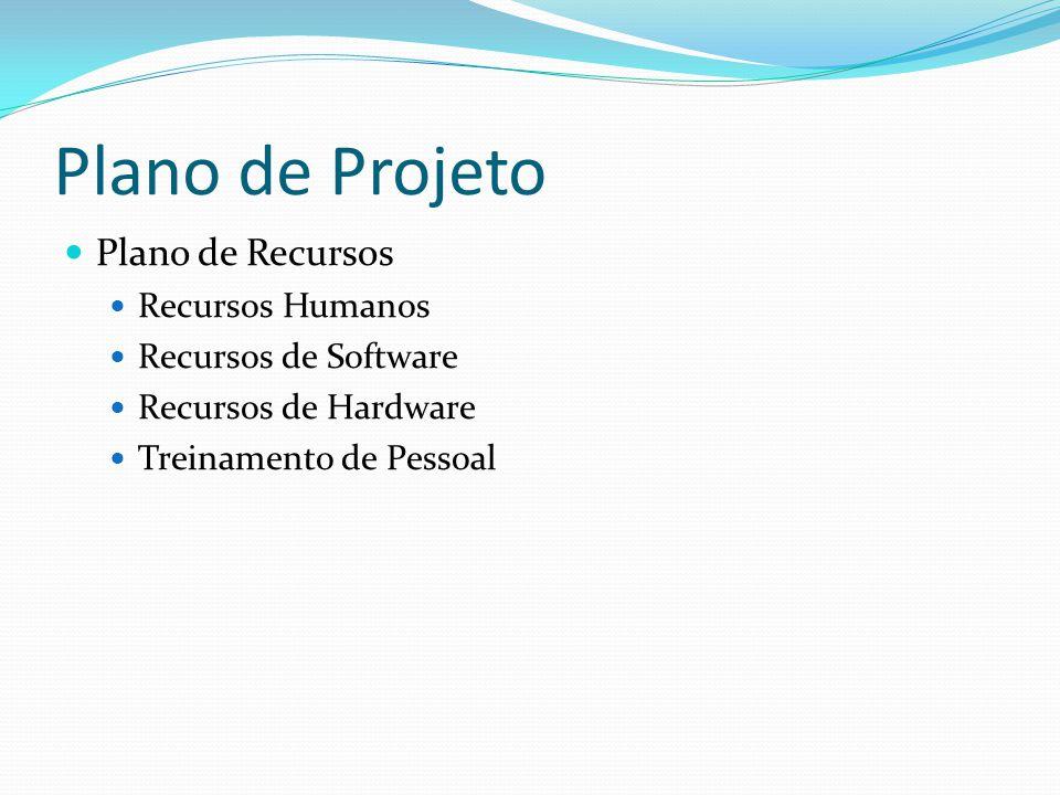 Plano de Projeto Plano de Recursos Recursos Humanos