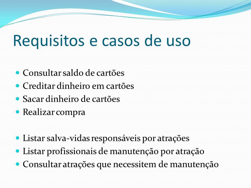 Requisitos e casos de uso