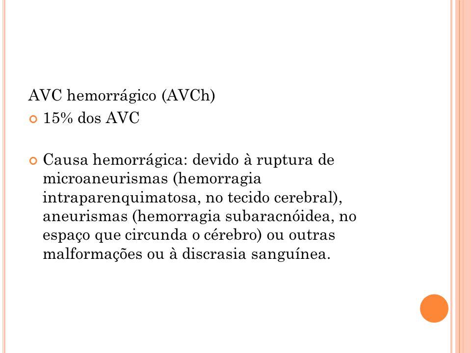 AVC hemorrágico (AVCh)