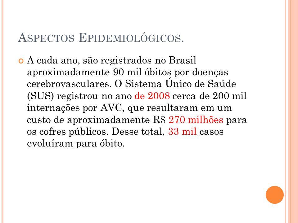 Aspectos Epidemiológicos.