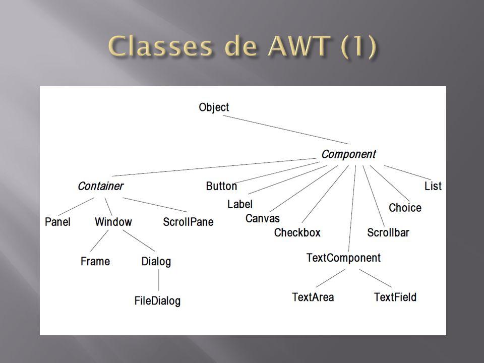 Classes de AWT (1)