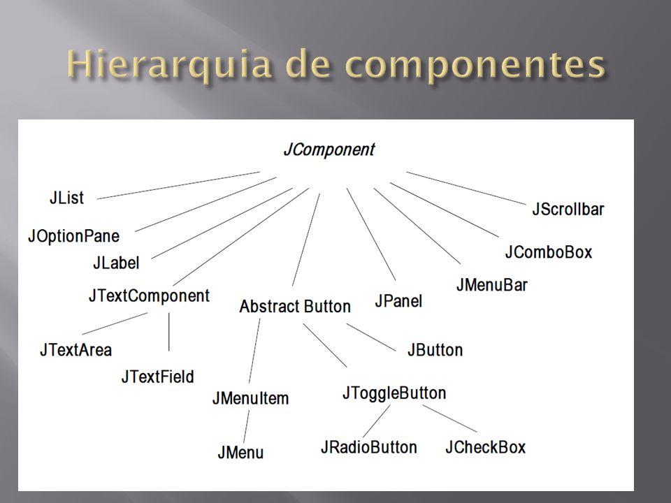 Hierarquia de componentes