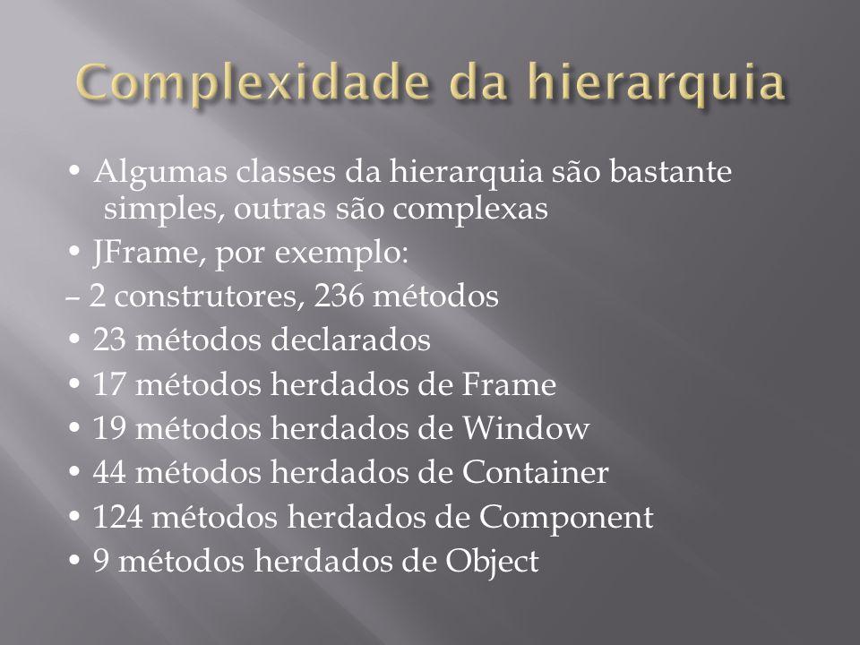 Complexidade da hierarquia