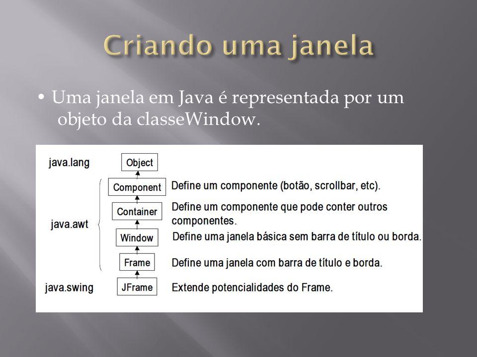 Criando uma janela • Uma janela em Java é representada por um objeto da classeWindow.