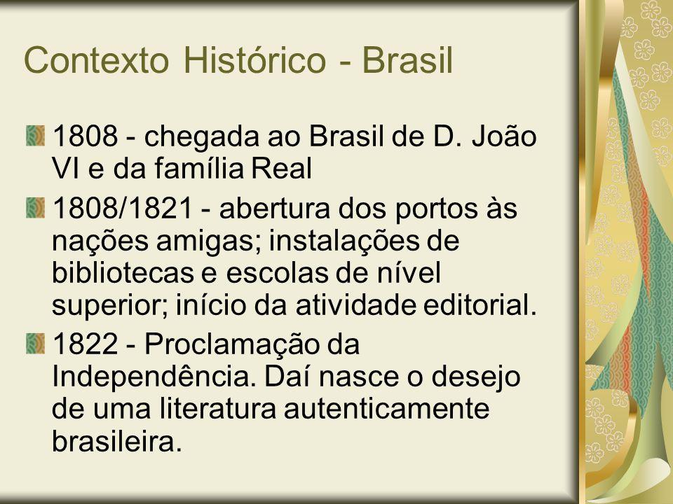 Contexto Histórico - Brasil