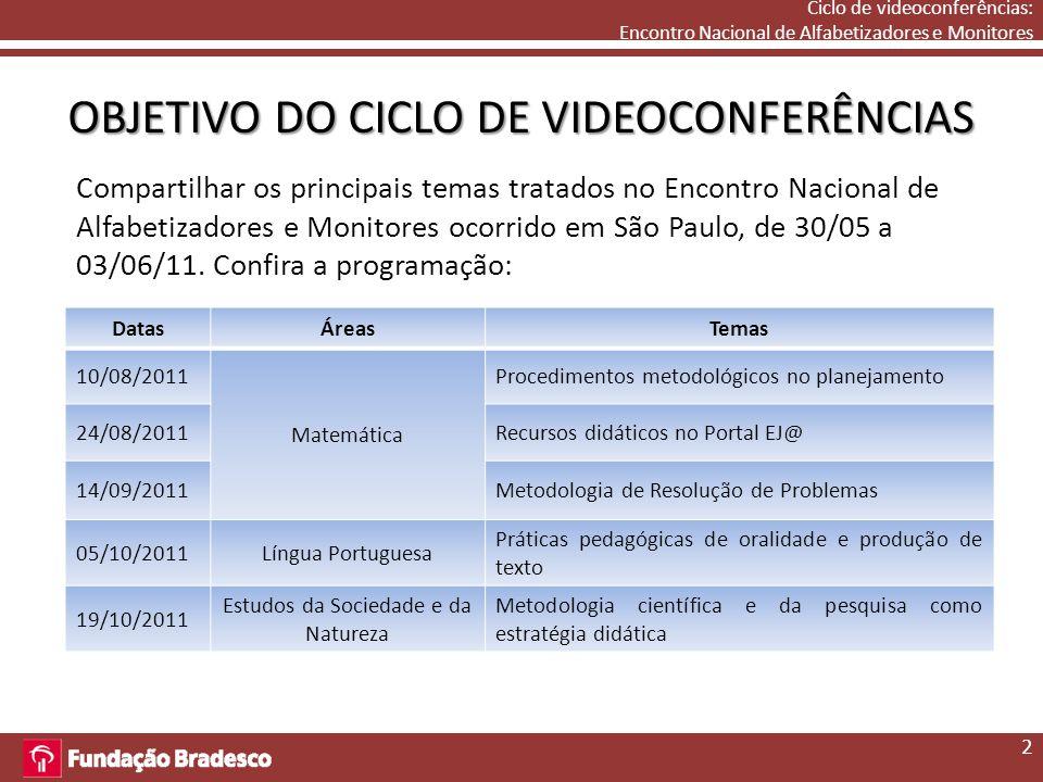 OBJETIVO DO CICLO DE VIDEOCONFERÊNCIAS