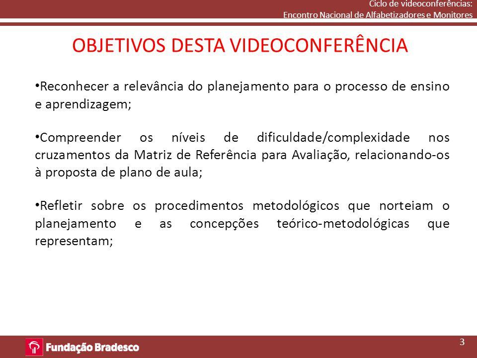 OBJETIVOS DESTA VIDEOCONFERÊNCIA