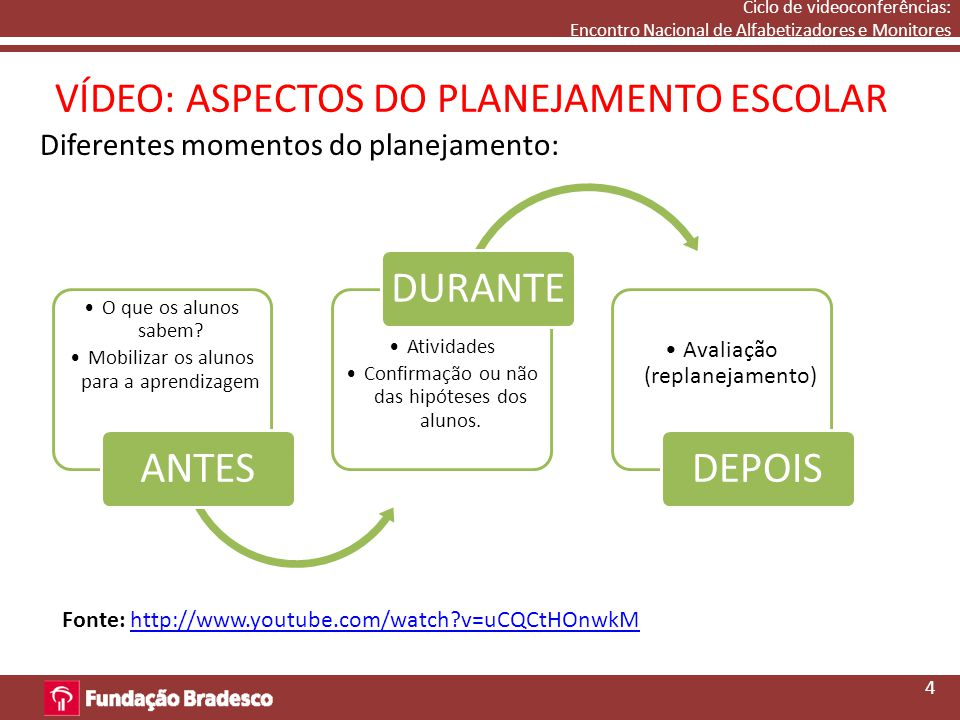 VÍDEO: ASPECTOS DO PLANEJAMENTO ESCOLAR