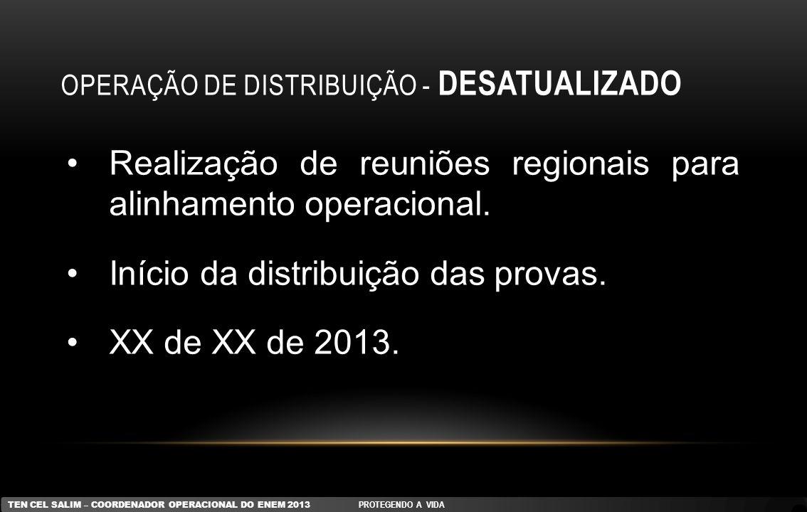 Operação de distribuição - DESATUALIZADO