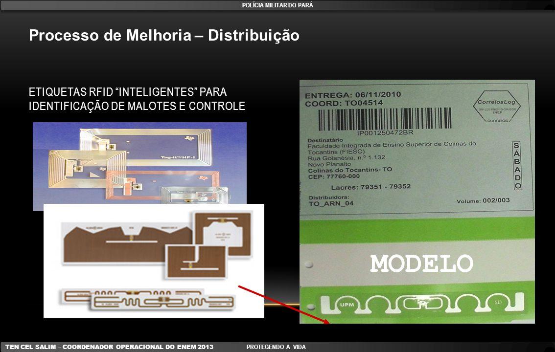 Etiquetas RFID Inteligentes para Identificação de Malotes e Controle