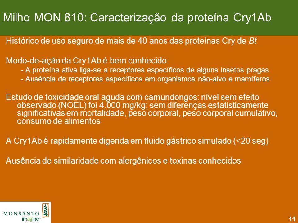 Milho MON 810: Caracterização da proteína Cry1Ab