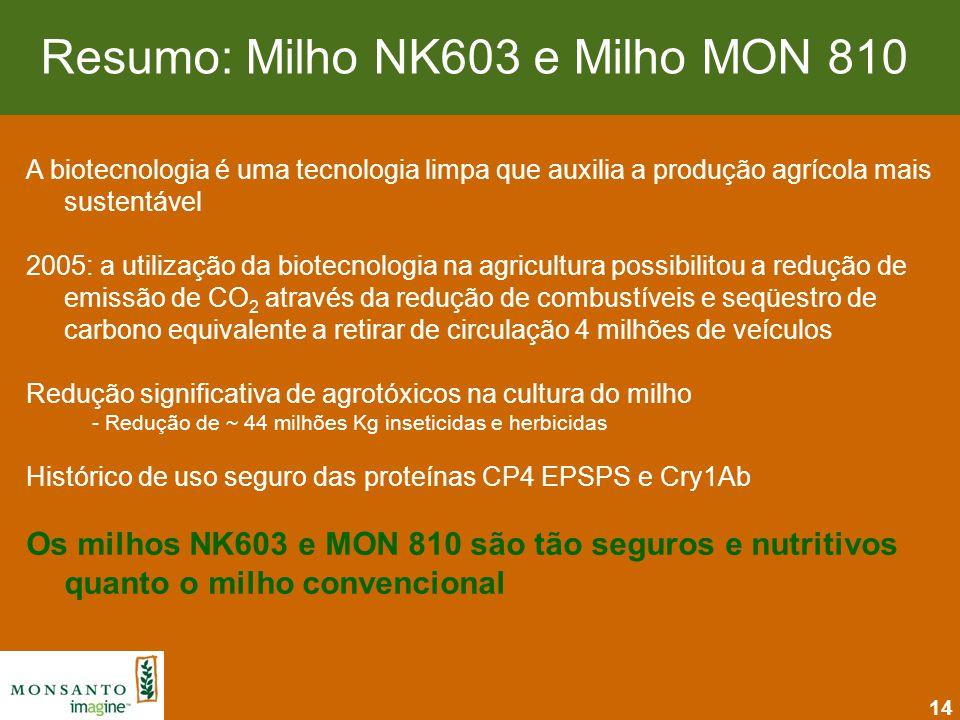 Resumo: Milho NK603 e Milho MON 810