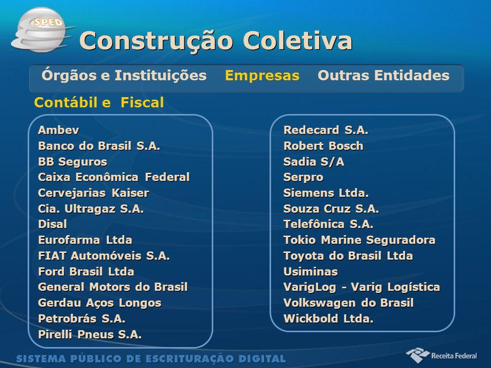 Órgãos e Instituições Empresas Outras Entidades