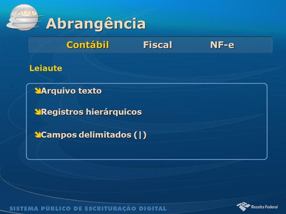 Abrangência Contábil Fiscal NF-e Leiaute Arquivo texto