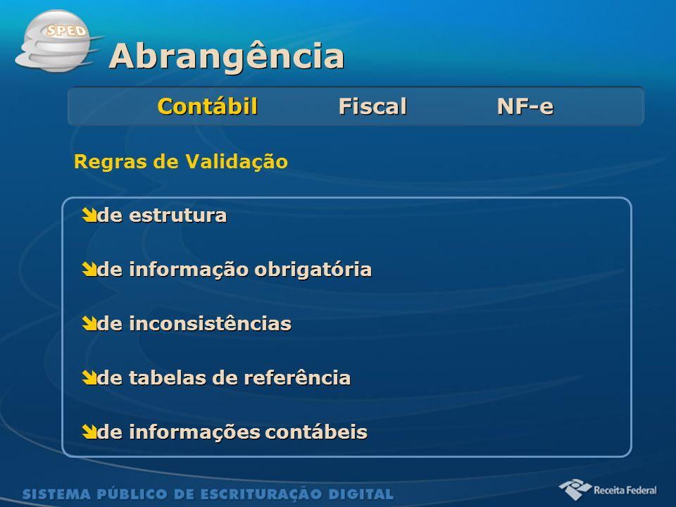 Abrangência Contábil Fiscal NF-e Regras de Validação de estrutura