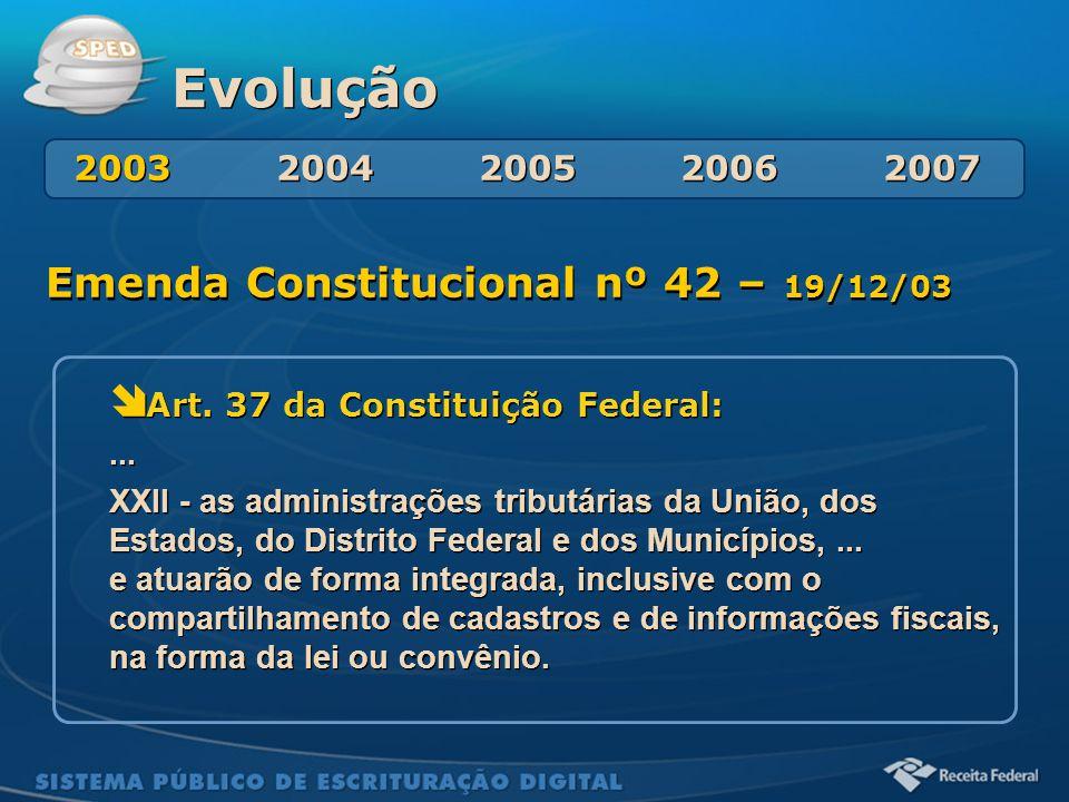 Emenda Constitucional nº 42 – 19/12/03