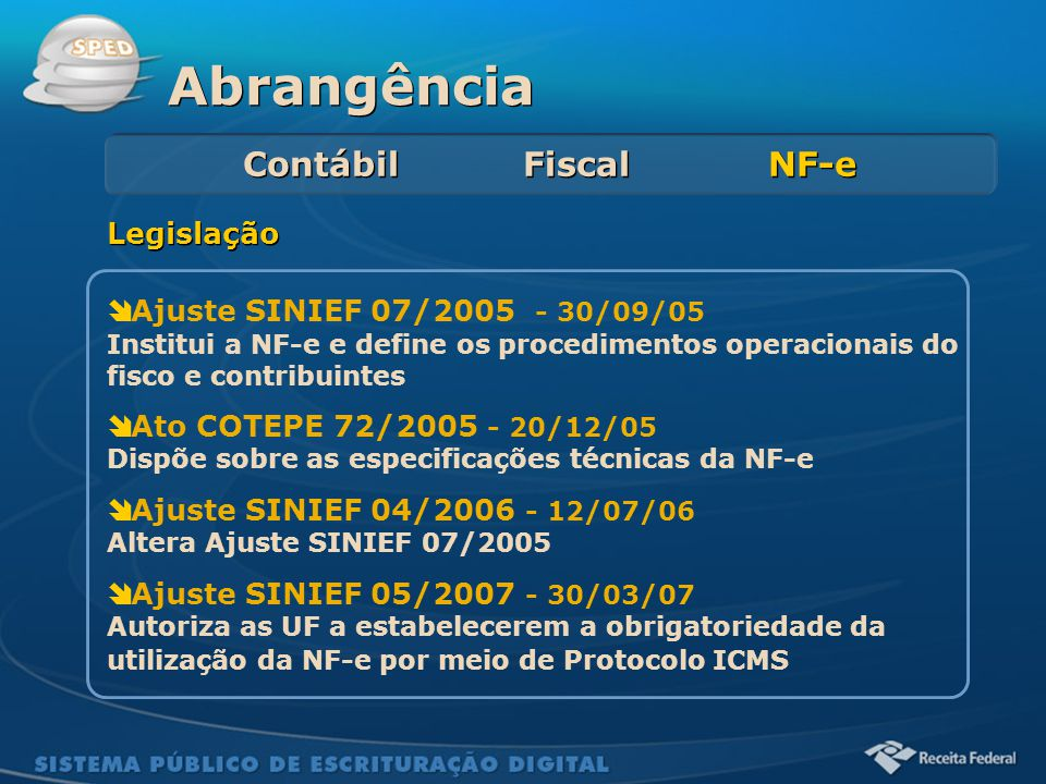 Abrangência Contábil Fiscal NF-e Legislação