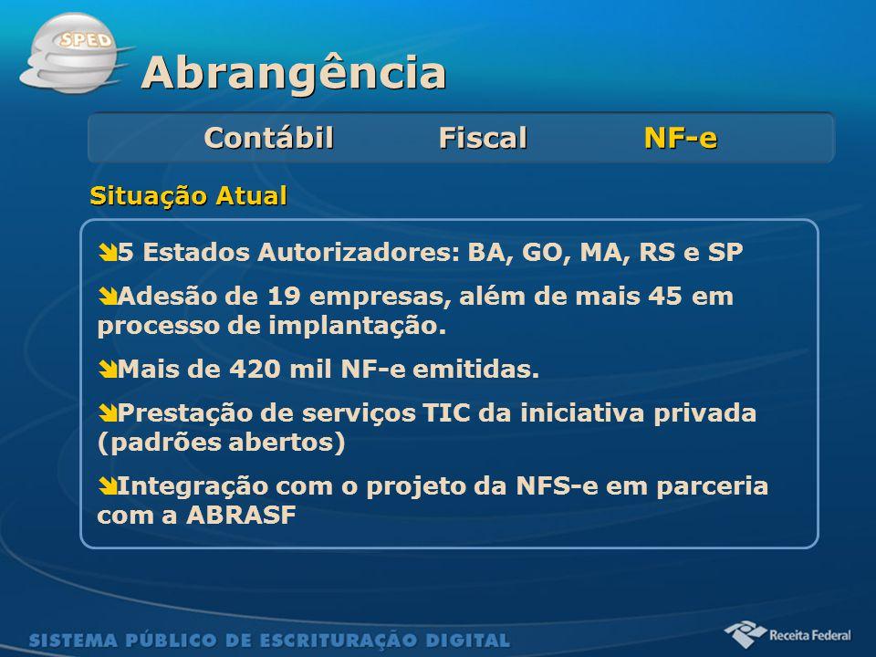 Abrangência Contábil Fiscal NF-e Situação Atual