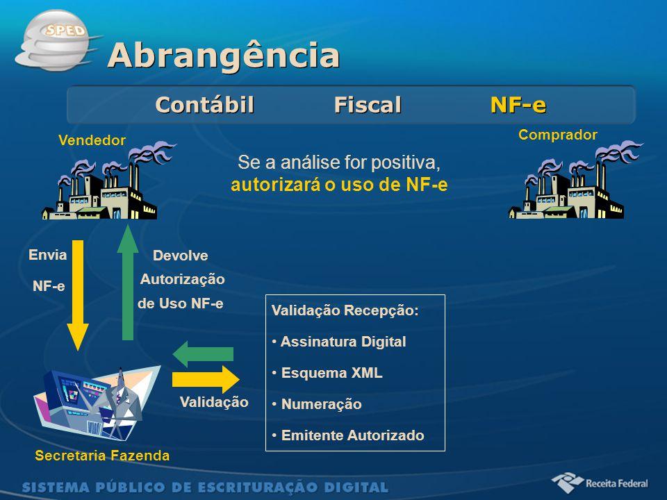 Se a análise for positiva, autorizará o uso de NF-e