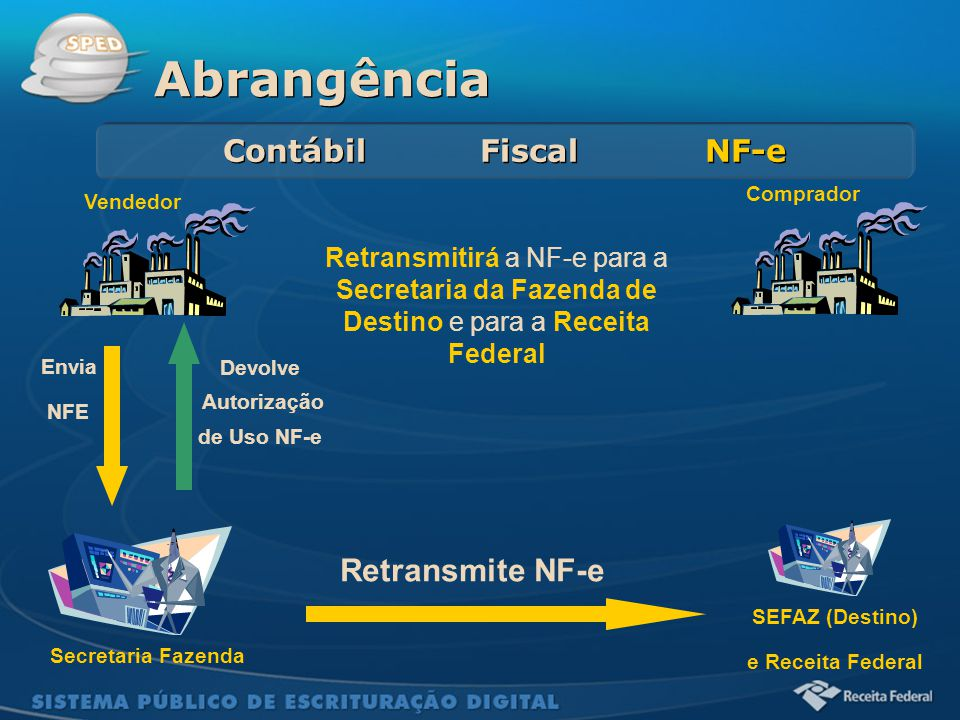 Abrangência Retransmite NF-e Contábil Fiscal NF-e