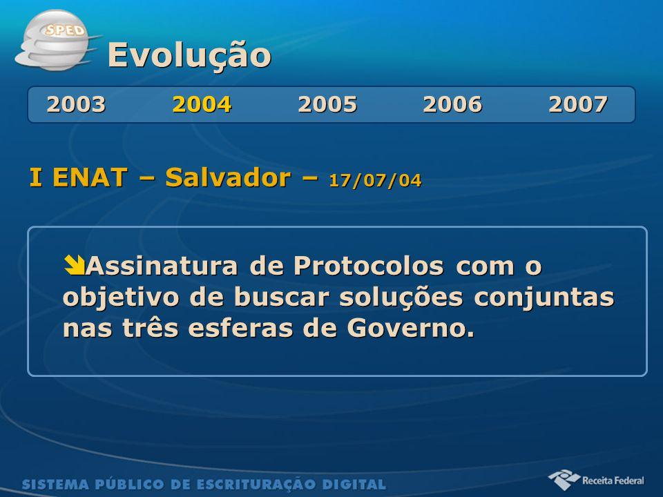 Evolução I ENAT – Salvador – 17/07/04