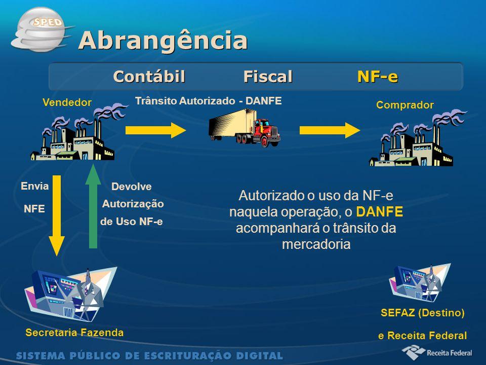 Abrangência Contábil Fiscal NF-e