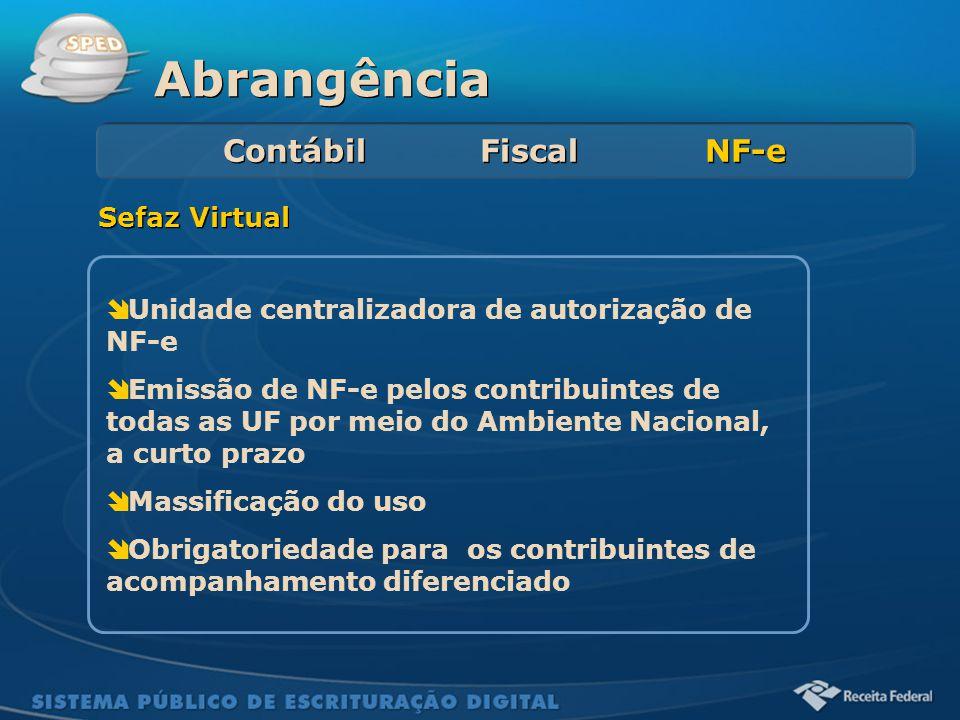 Abrangência Contábil Fiscal NF-e Sefaz Virtual