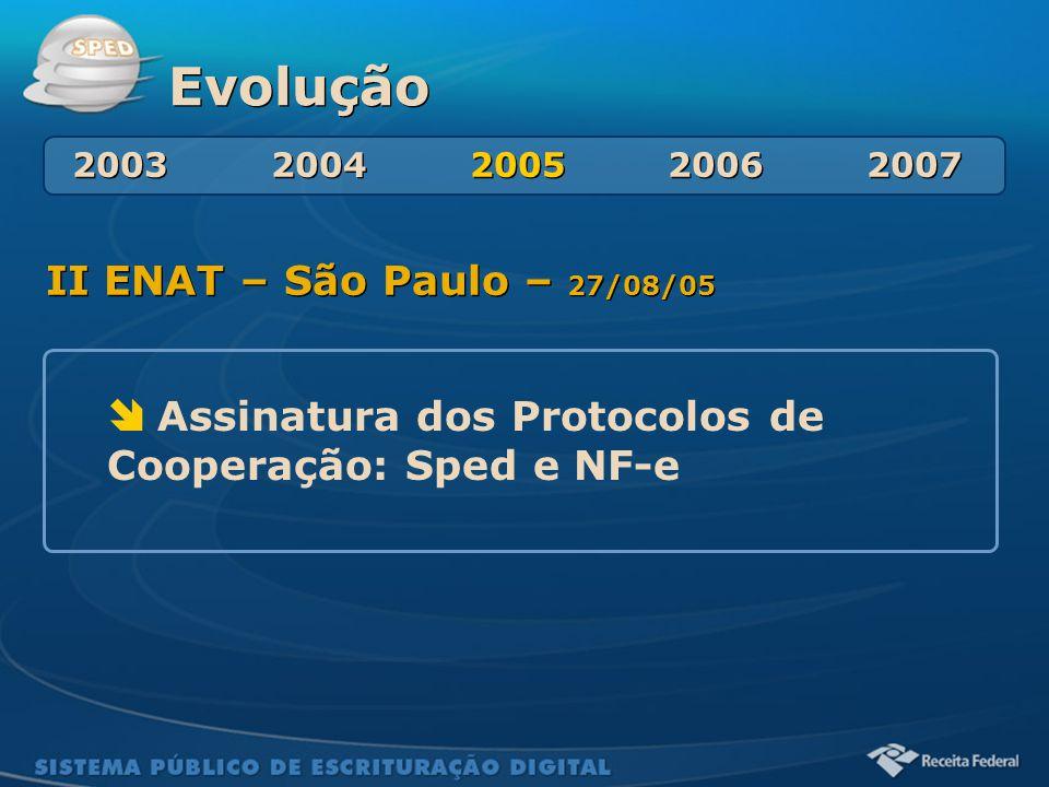 Evolução II ENAT – São Paulo – 27/08/05