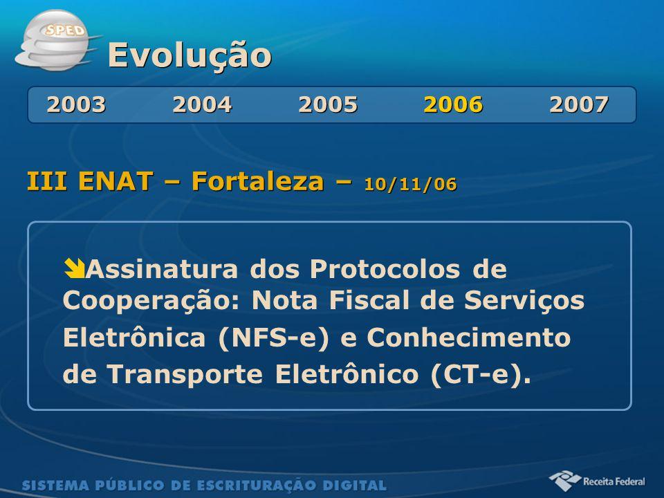 Evolução III ENAT – Fortaleza – 10/11/06