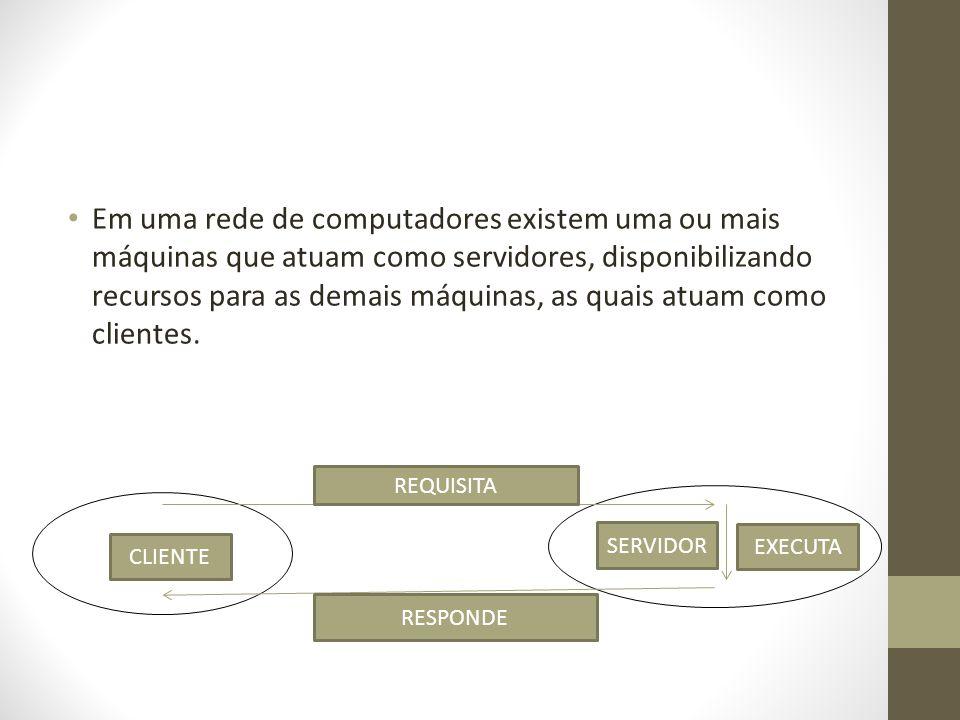 Em uma rede de computadores existem uma ou mais máquinas que atuam como servidores, disponibilizando recursos para as demais máquinas, as quais atuam como clientes.