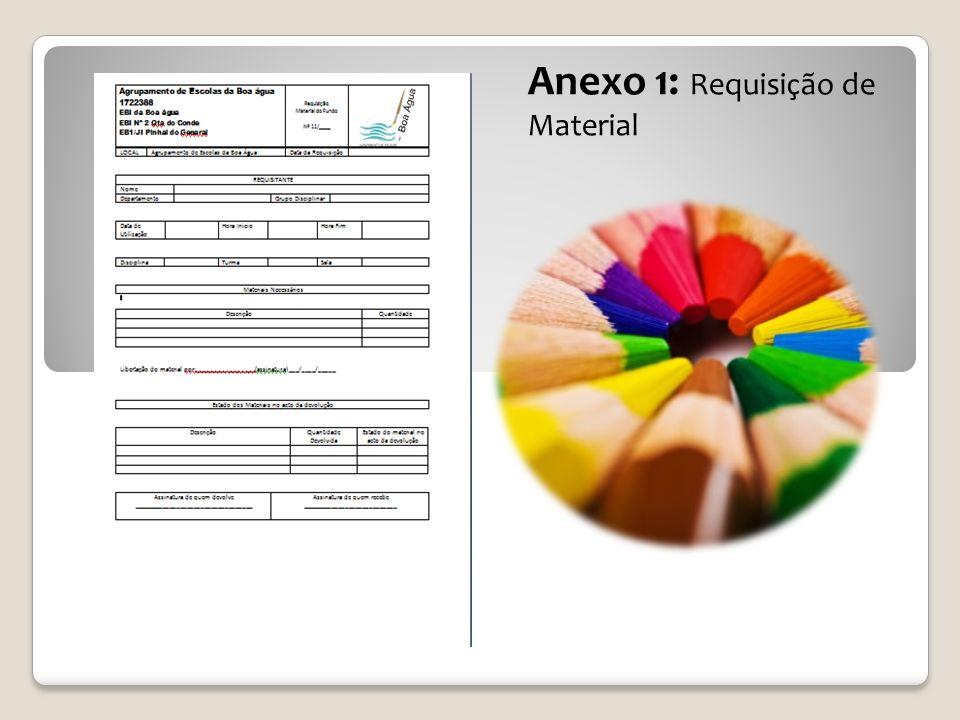 Anexo 1: Requisição de Material