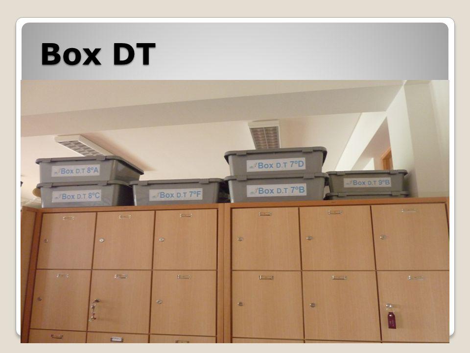 Box DT