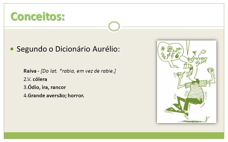 Conceitos: Segundo o Dicionário Aurélio: