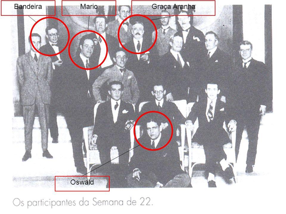 Bandeira Mario Graça Aranha Oswald