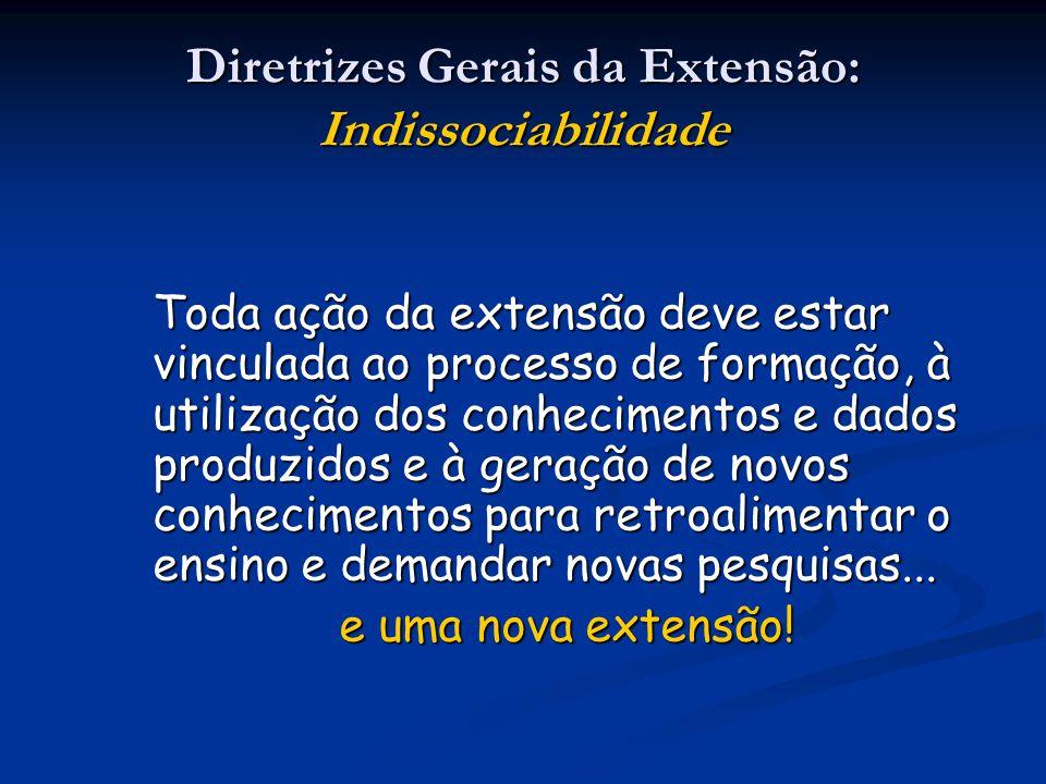 Diretrizes Gerais da Extensão: Indissociabilidade