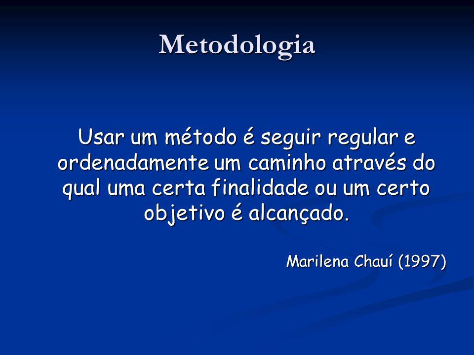 Metodologia Usar um método é seguir regular e ordenadamente um caminho através do qual uma certa finalidade ou um certo objetivo é alcançado.
