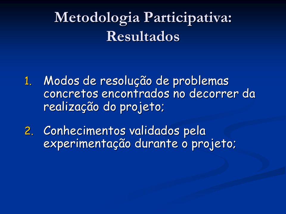 Metodologia Participativa: Resultados