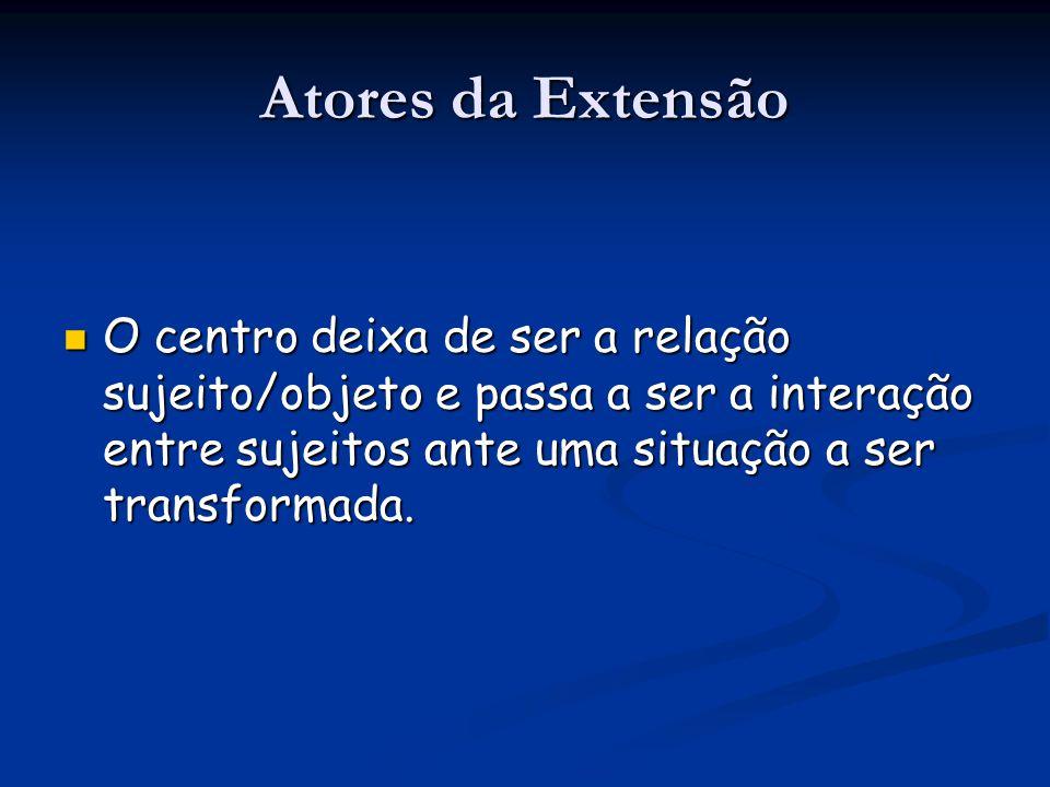 Atores da Extensão O centro deixa de ser a relação sujeito/objeto e passa a ser a interação entre sujeitos ante uma situação a ser transformada.