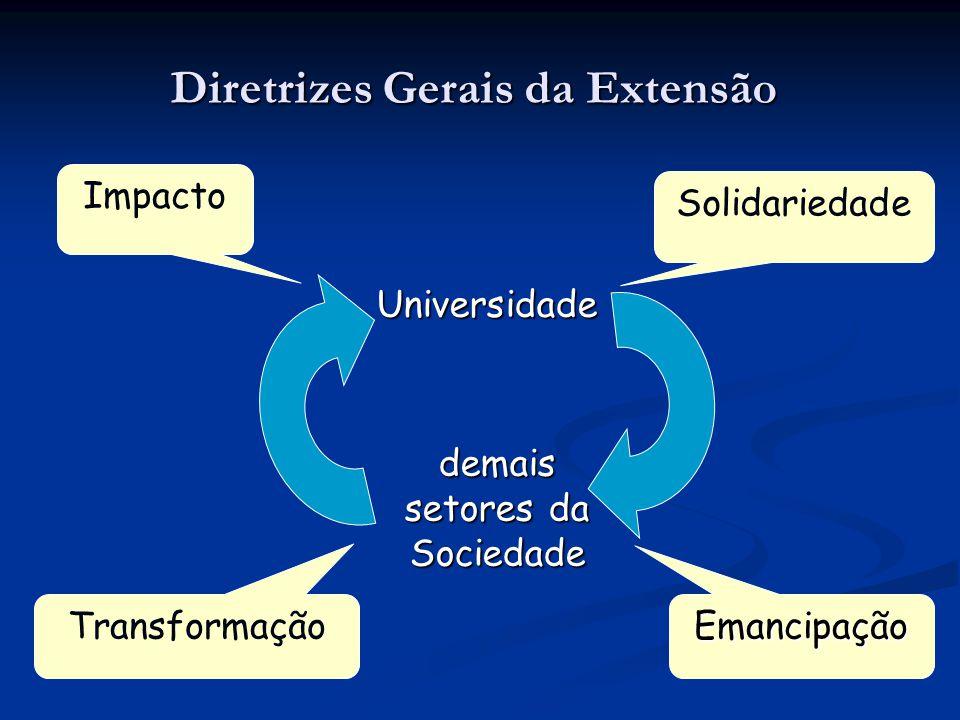 Diretrizes Gerais da Extensão