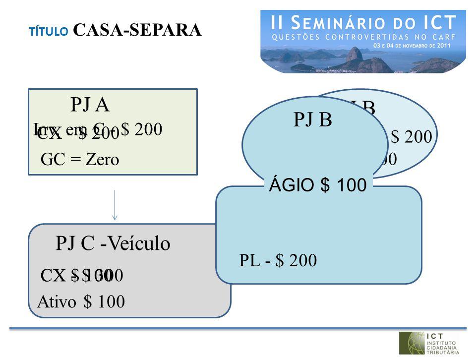 PJ A PJ B PJ B PJ C -Veículo Inv. em C - $ 200 CX - $ 200