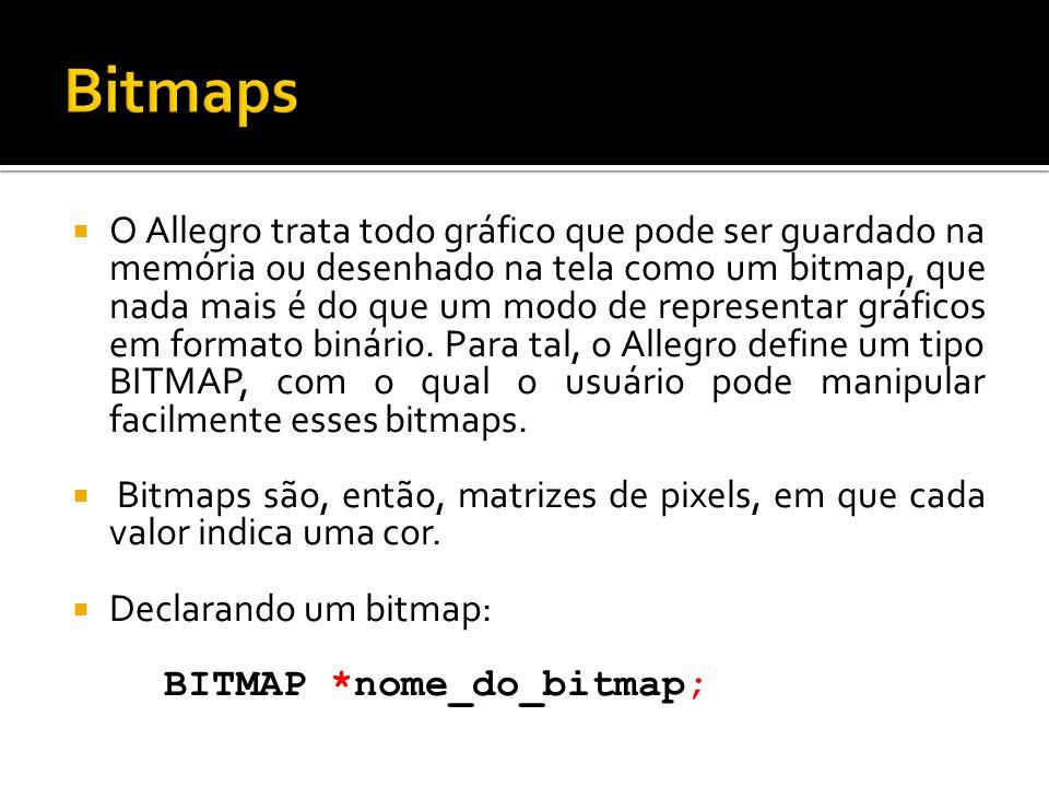 Bitmaps